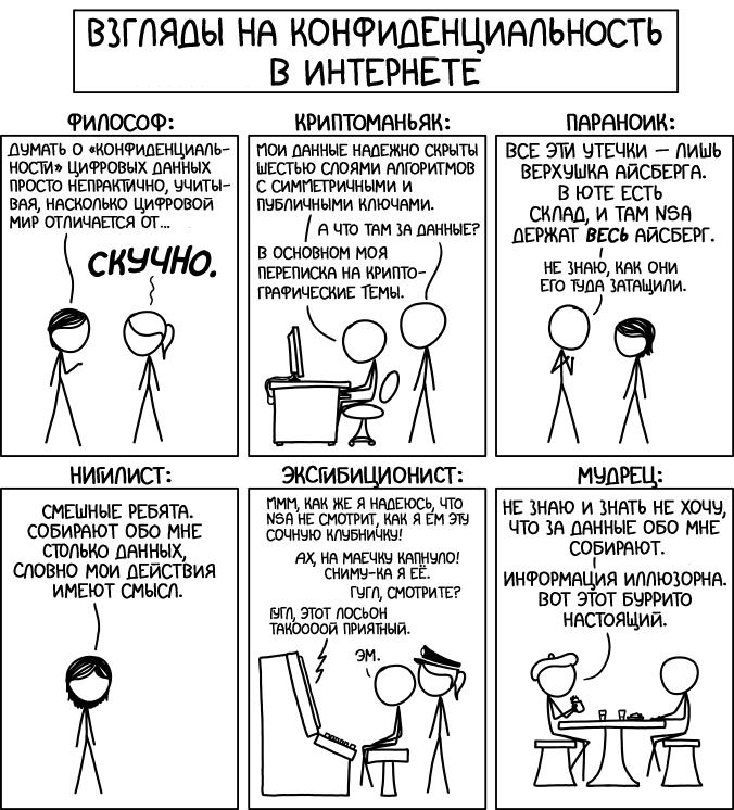 Взгляды на конфиденциальность