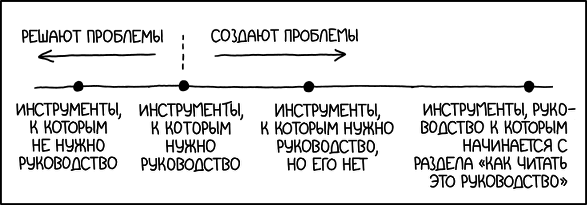 Руководства