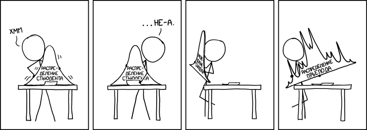 t-распределение
