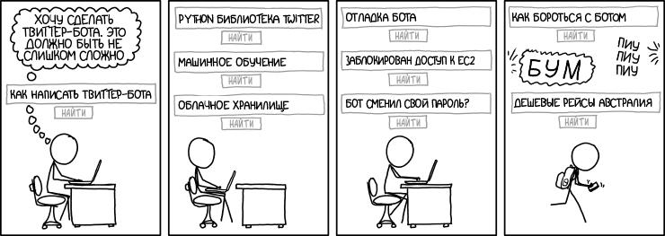 Твиттер-бот