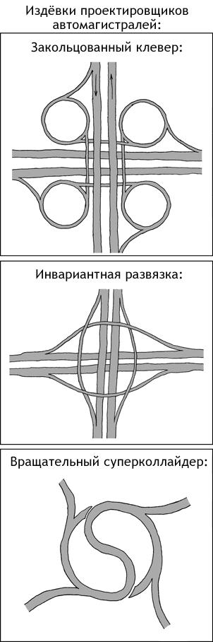 Издёвки проектировщиков автомагистралей