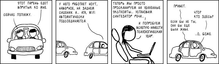 Агрессия на дороге