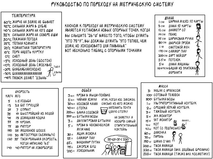 Перевод в Метрическую систему