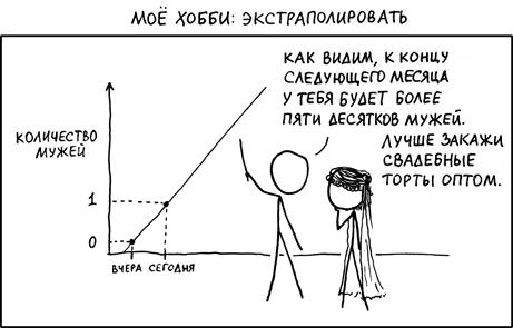 Экстраполяция