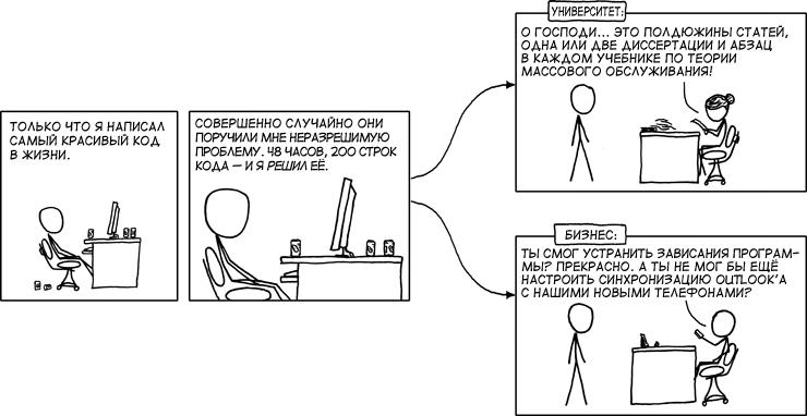Университет и бизнес