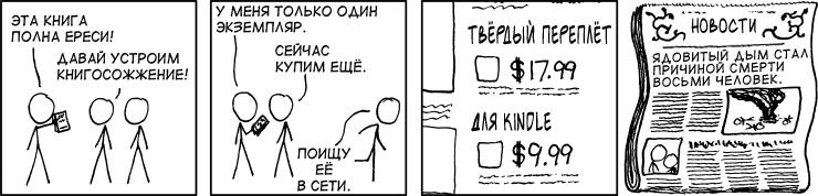 Книгосожжение