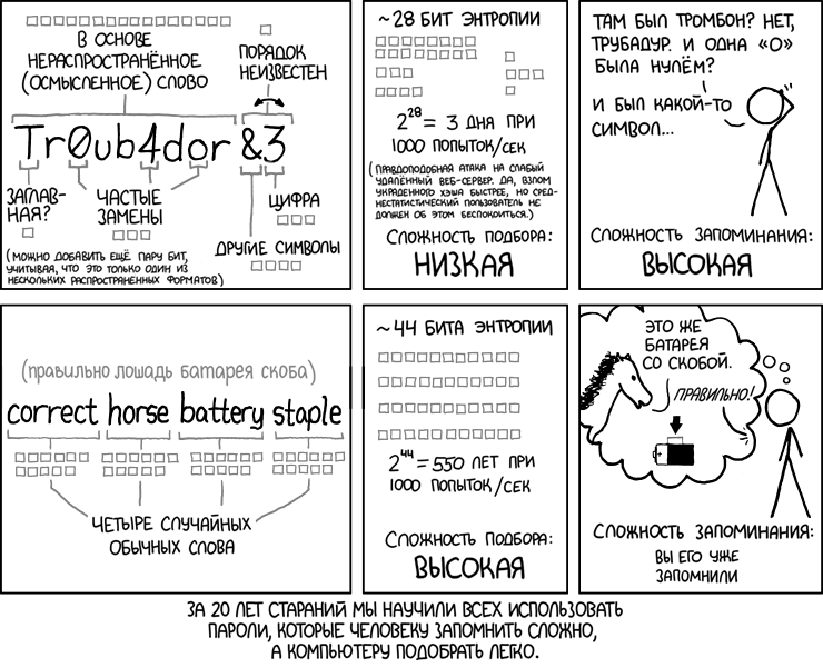 Надежность пароля